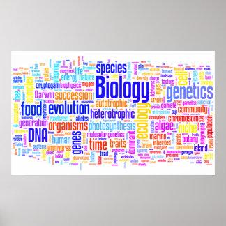Biology Wordle No. 17 Poster