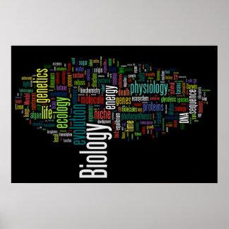 Biology Wordle No. 5 Black Poster