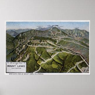 Bird s Eye View of Mountain Poster