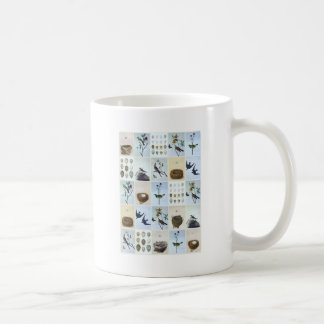 Birds and Nests Coffee Mug