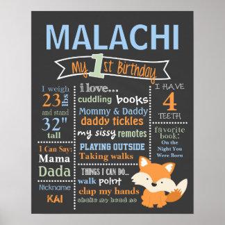 Birthday Chalkboard - Woodland, Red Fox, Fox Poster