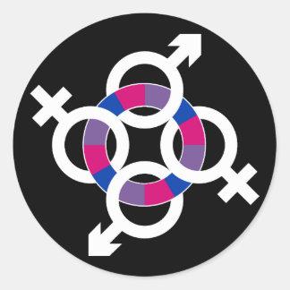 Bisexual Ring Round Sticker