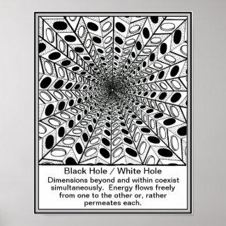 Black Hole/White Hole - Poster