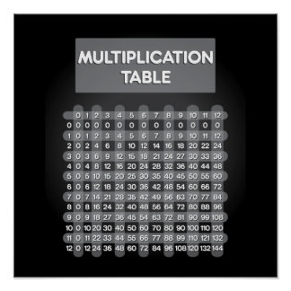 Black Multiplication Table Poster