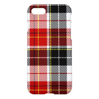 Black+red checkered Case