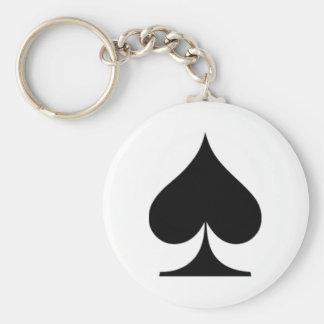 Black Spade Key Ring