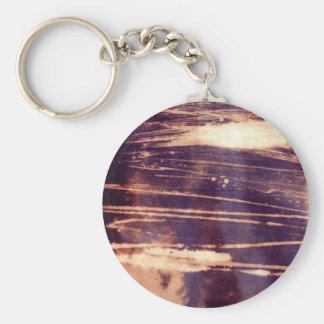 bleach scruffily / wet keychains