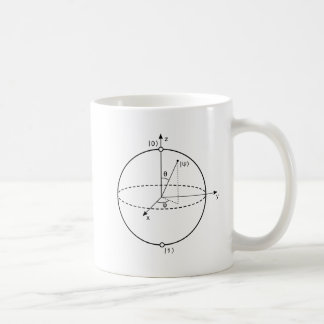 Bloch Sphere | Quantum Bit (Qubit) Physics / Math Coffee Mug