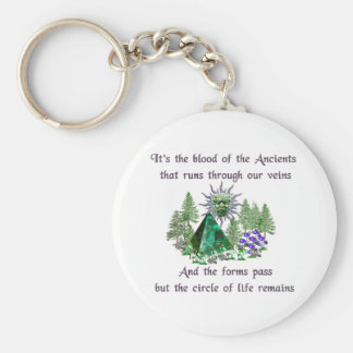 Blood Of The Ancients Basic Round Button Key Ring