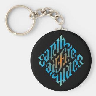 Blue Illuminati Symbol Key Ring
