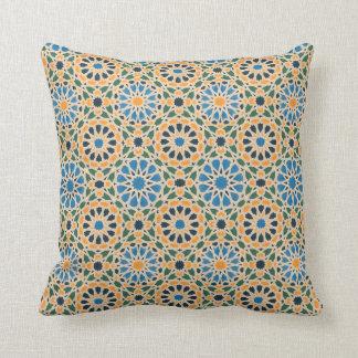 Blue In Bloom Pattern Pillow