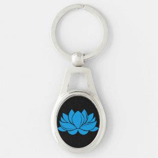 Blue Lotus Blossom Key Ring