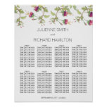 Bohemian Style Floral Wedding Seating Chart