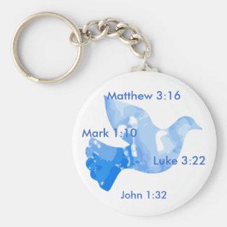 Born again key ring