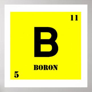 Boron Poster
