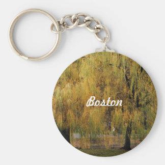 Boston Public Garden Keychains