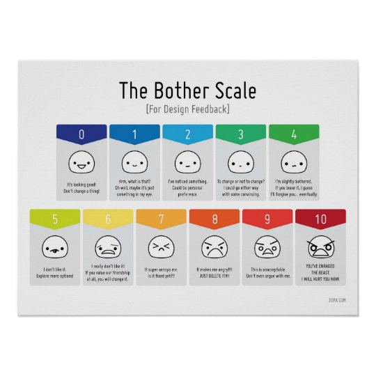 Bother Scale For Design Feedback Poster Zazzle Com Au