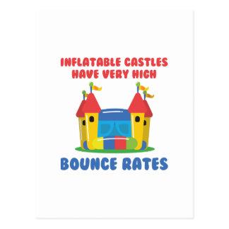 Bounce Rates Postcard