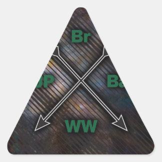 Br Ba JP WW Triangle Sticker