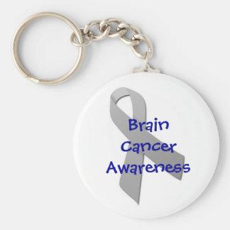 Brain Cancer Awareness Keychain