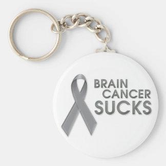 Brain Cancer Sucks Keychain