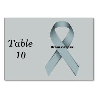 Brain cancer table cards