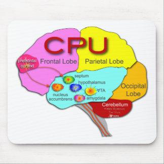 Brain CPU light Mouse Pad