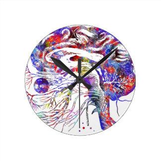 Brain cranial nerves, brain cranial nerves round clock