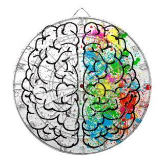 brain mind psychology idea hearts dartboard