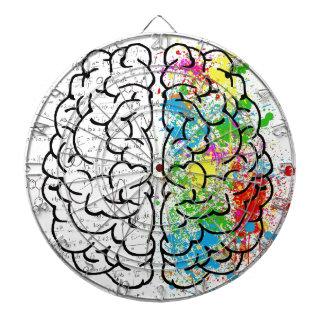 brain series dartboard