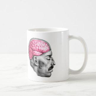 Brains Vintage Medical Illustration Coffee Mug