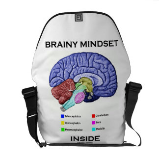 Brainy Mindset Inside (Anatomical Brain) Commuter Bag
