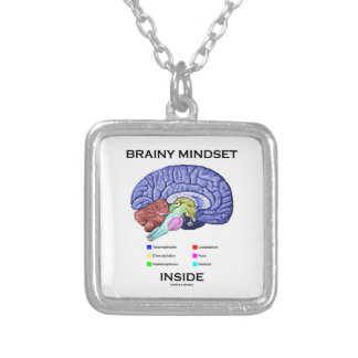 Brainy Mindset Inside (Anatomical Brain) Silver Plated Necklace