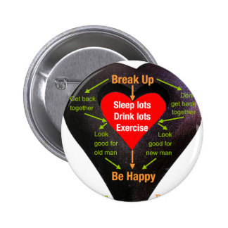 Break Up Advice Buttons