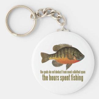 Bream Fishing Key Ring