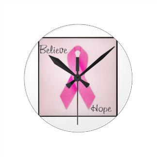 Breast cancer clock