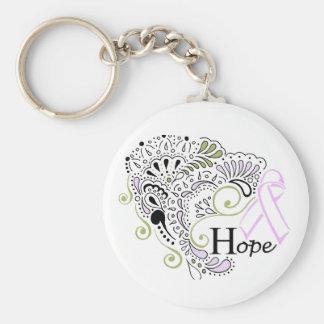 Breast Cancer Hope - Keychain
