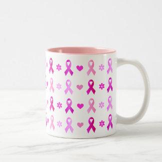 Breast Cancer Pink Ribbon Mug