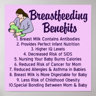 Breastfeeding Benefits Top 10 List for Nursing Poster
