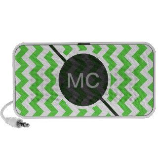 Bright Green Chevron Custom Text Mini Speaker