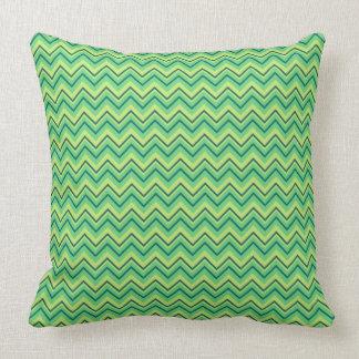Bright Green Throw Pillow