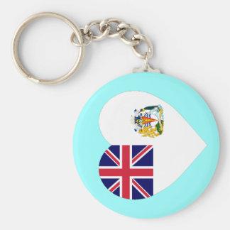 British Antarctic Territory Flag Heart Key Chain