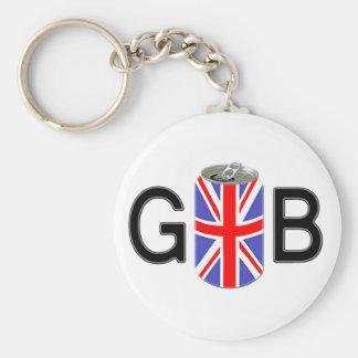 British Beer Key Chains