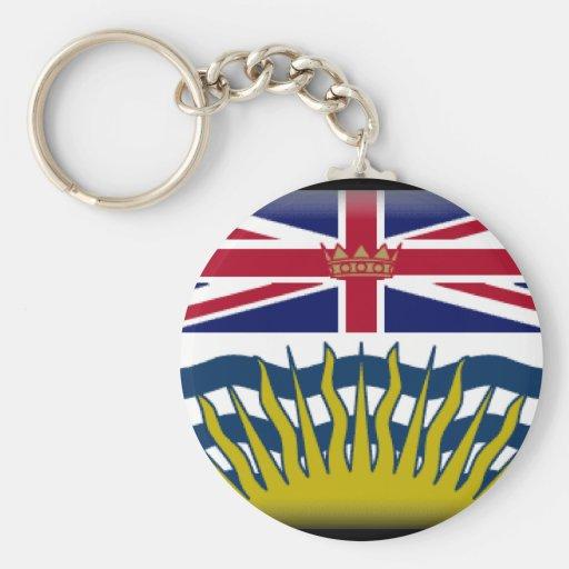 British Columbia Keychains