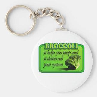 broccoli copy basic round button key ring