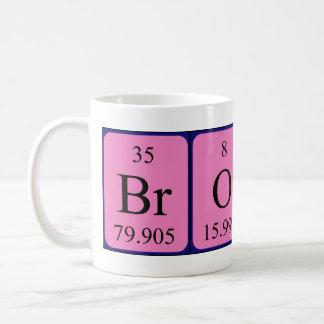 Bronte periodic table name mug