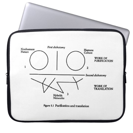 Bruno Latour Diagram Laptop Sleeve #2