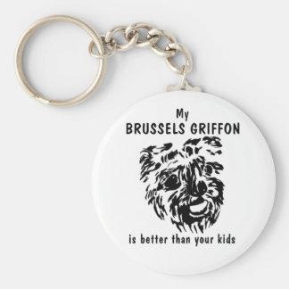 Brussels Griffon key chain