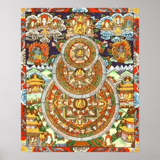 Buddha Mandalas Poster