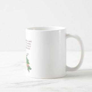 Buddha Quote Coffee Mugs